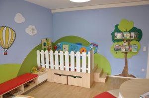 Wartebereich Kinderarzt